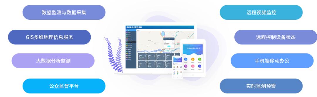 水务软件开发